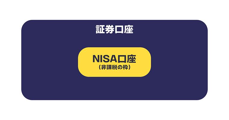NISA口座とは?