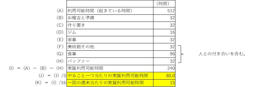 f:id:zshio3721:20210507174812p:plain