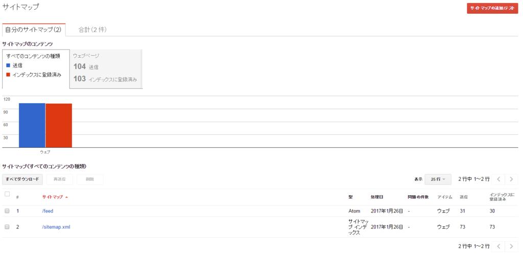 サイトマップ送信後画面