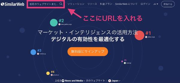 ライバル競合サイトのキーワード SimilarWeb