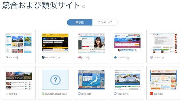 ライバル競合サイトのキーワード SimilarWeb 類似サイト