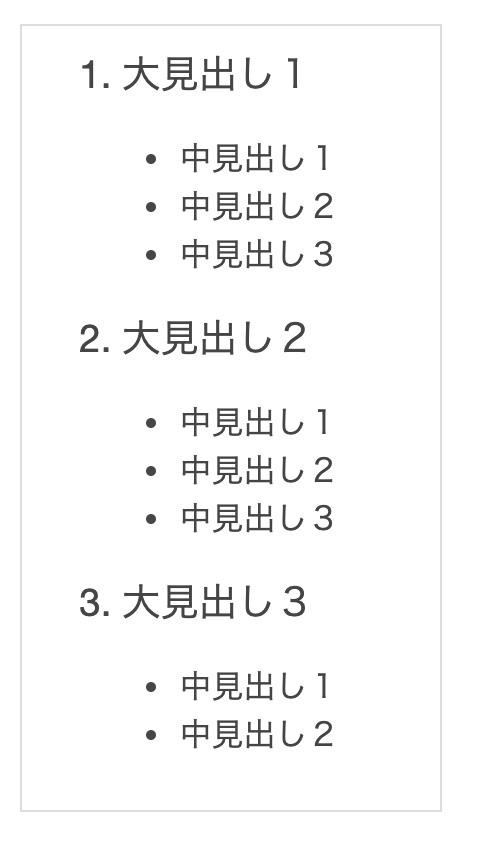 【はてなブログ】目次のカスタマイズ(コピペOK&解説き)簡単です!