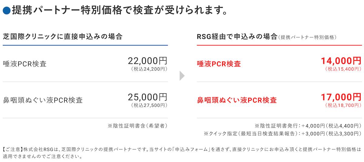 ハワイ渡航前PCR検査(都内最安値、パートナー価格)