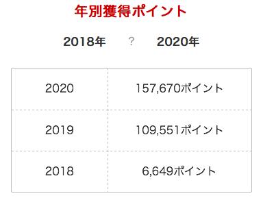 f:id:zubori-manpapa:20201117220926p:plain