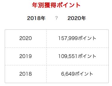 f:id:zubori-manpapa:20201207194811p:plain