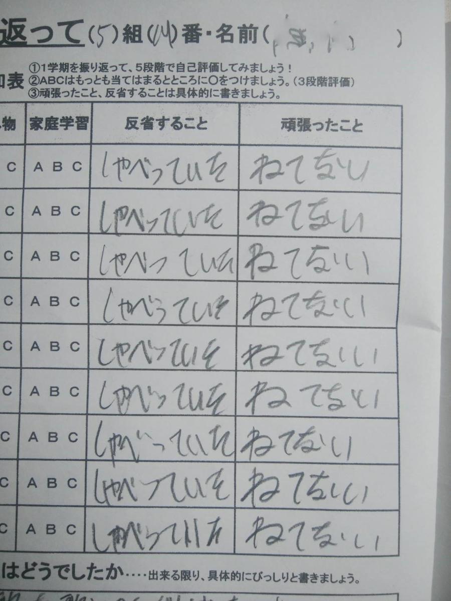 f:id:zubunogakkou:20190430234757j:plain