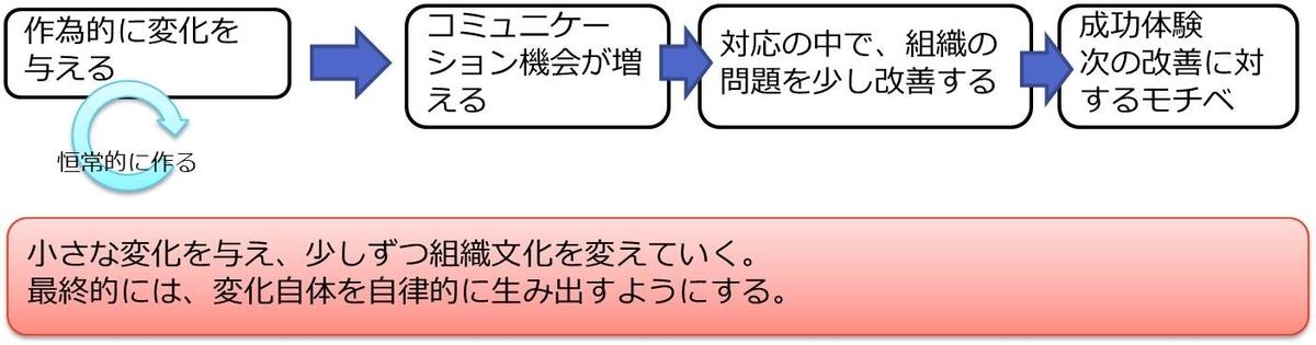 f:id:zuczuc:20210110010737j:plain
