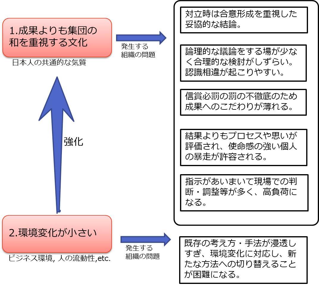 f:id:zuczuc:20210110021647j:plain