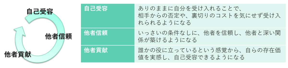 f:id:zuczuc:20210403212209p:plain