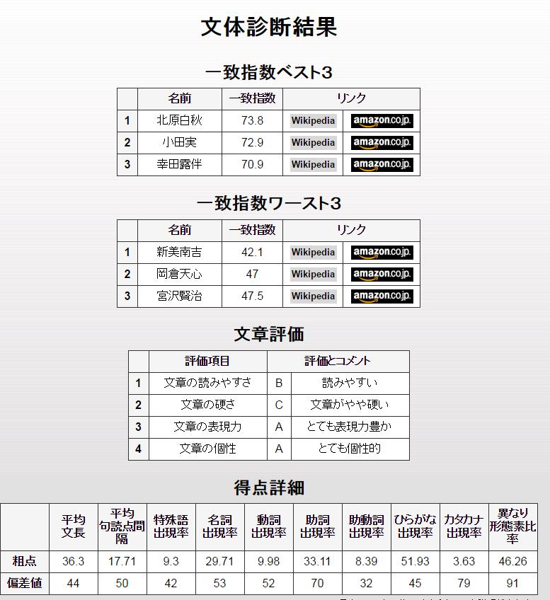 f:id:zuiji_zuisho:20161015015018p:plain