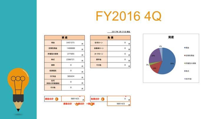f:id:zuishonitanoshimu:20170416200559j:plain