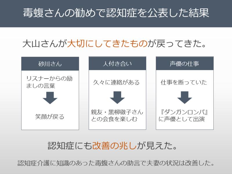 f:id:zukaiseiri:20160615001630p:plain