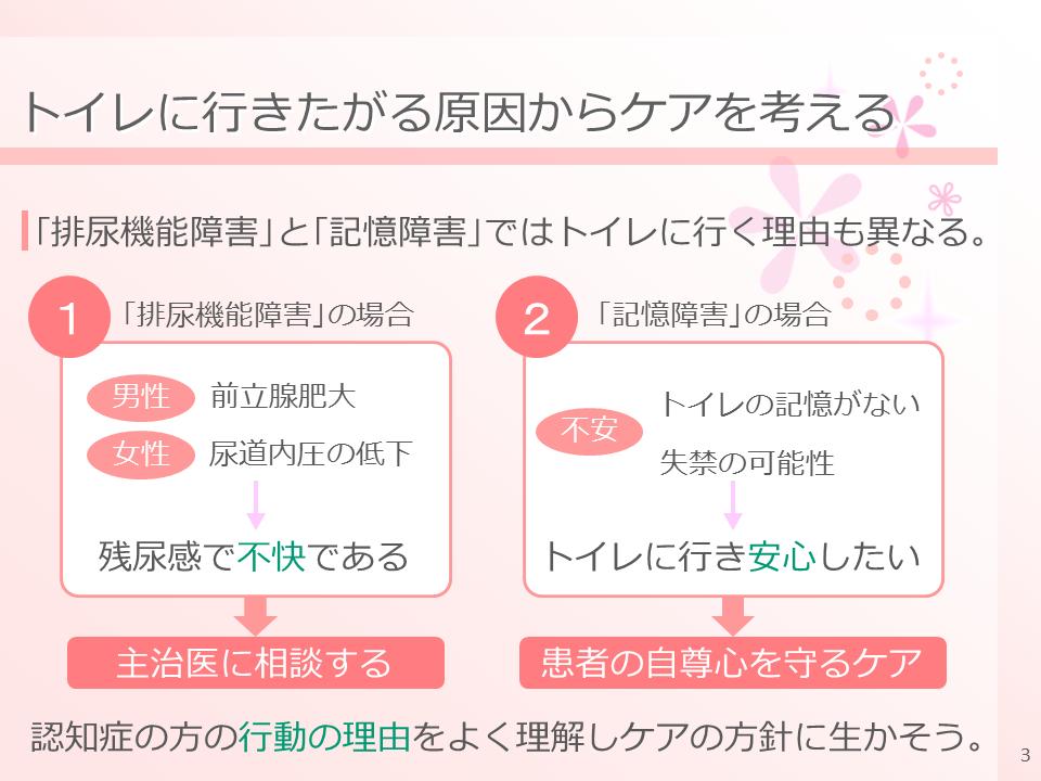 f:id:zukaiseiri:20160702234837p:plain