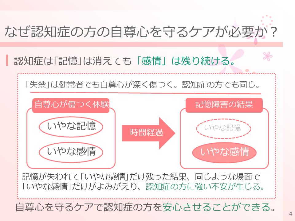 f:id:zukaiseiri:20160702234900p:plain