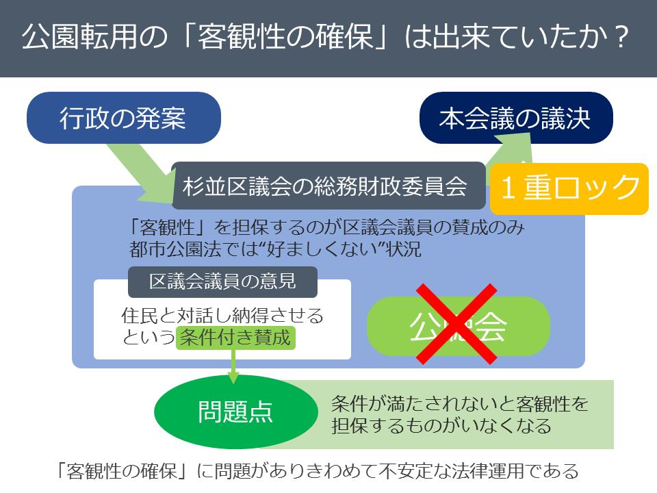 f:id:zukaiseiri:20160817002248p:plain