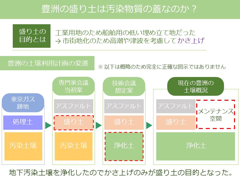 f:id:zukaiseiri:20161027211233p:plain