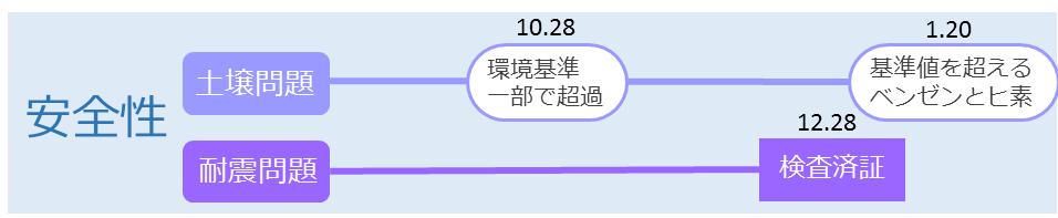 f:id:zukaiseiri:20170228211008p:plain