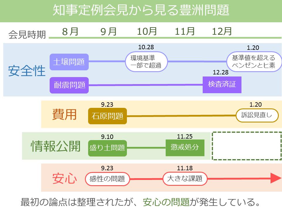 f:id:zukaiseiri:20170303010921p:plain