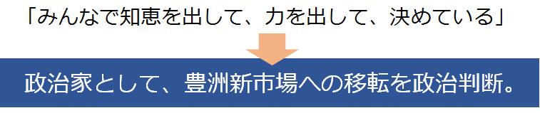 f:id:zukaiseiri:20170306233111p:plain