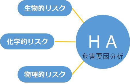 f:id:zukaiseiri:20170509154859p:plain