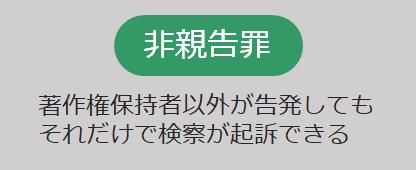 f:id:zukaiseiri:20190718202117p:plain