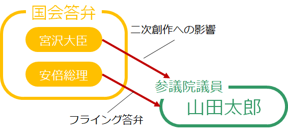 f:id:zukaiseiri:20190718203717p:plain