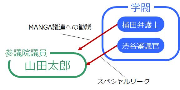 f:id:zukaiseiri:20190718204329p:plain