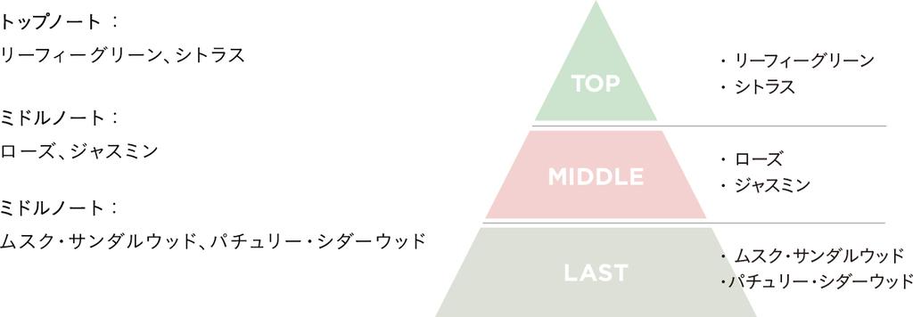 f:id:zuki_zuki:20190121205321j:plain