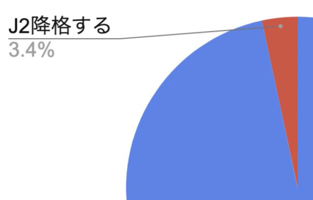 f:id:zuleta42:20210619075835p:plain