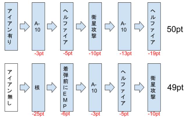 f:id:zumin1104:20210220103047p:plain