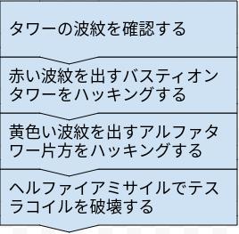 f:id:zumin1104:20210424175357p:plain