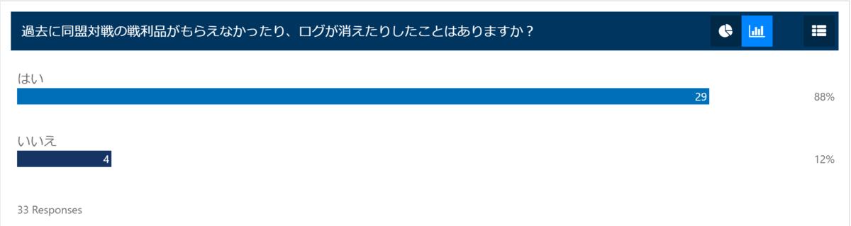 f:id:zumin1104:20210904202734p:plain