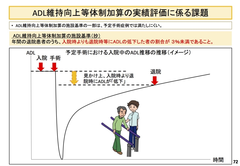 [厚労省資料]