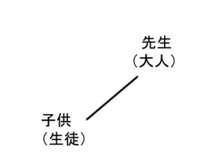f:id:zunzun428blog:20180519174547p:plain