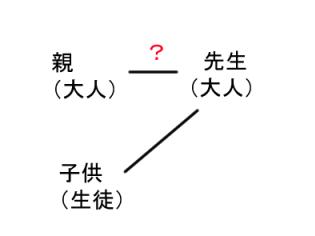 f:id:zunzun428blog:20180519174557p:plain