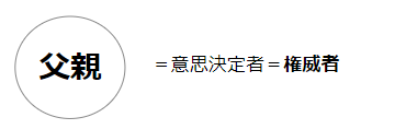f:id:zunzun428blog:20181009173103p:plain