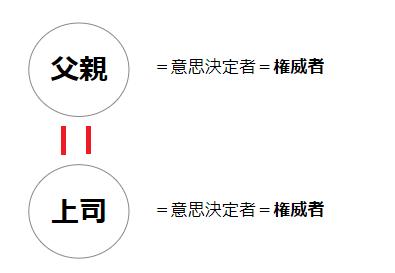 f:id:zunzun428blog:20181009173307p:plain
