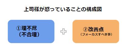 f:id:zunzun428blog:20181015182845p:plain