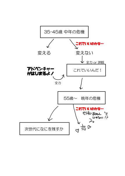 f:id:zunzun428blog:20190203123503p:plain