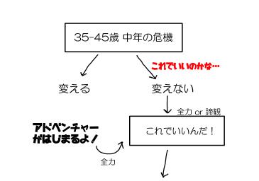 f:id:zunzun428blog:20190203123634p:plain