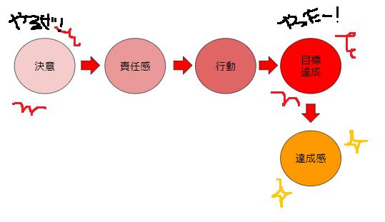 f:id:zunzun428blog:20190215181901p:plain