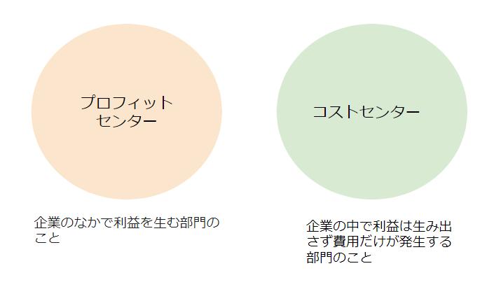 f:id:zunzun428blog:20190726145121p:plain