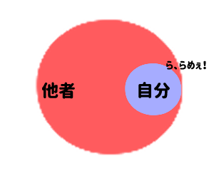 f:id:zunzun428blog:20200608105014p:plain