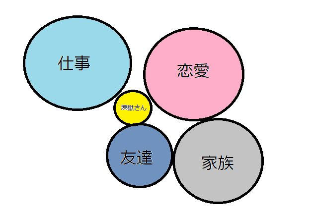 f:id:zunzun428blog:20201018140739p:plain