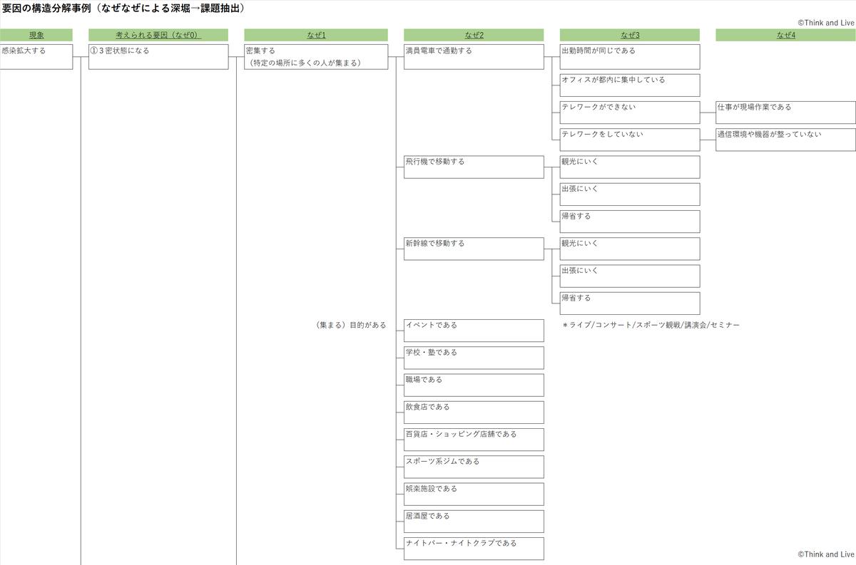 f:id:zuoji319:20200606194410p:plain