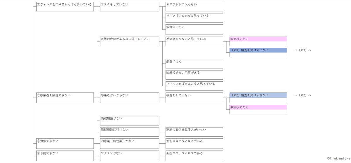 f:id:zuoji319:20200606194459p:plain