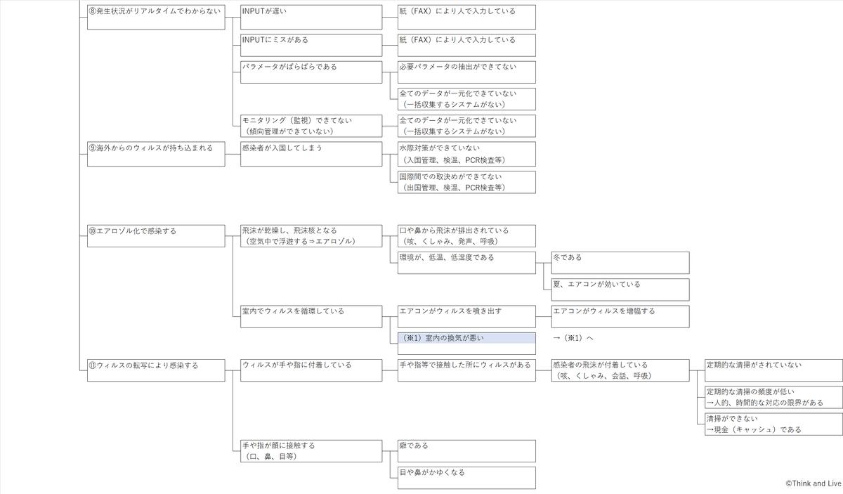 f:id:zuoji319:20200606194516p:plain