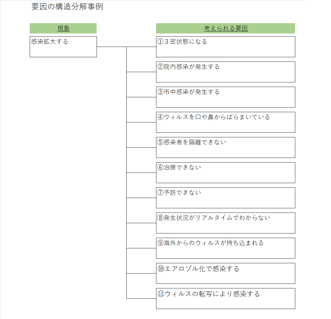 f:id:zuoji319:20200606222512p:plain