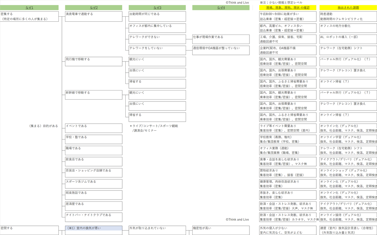 f:id:zuoji319:20200608184727p:plain