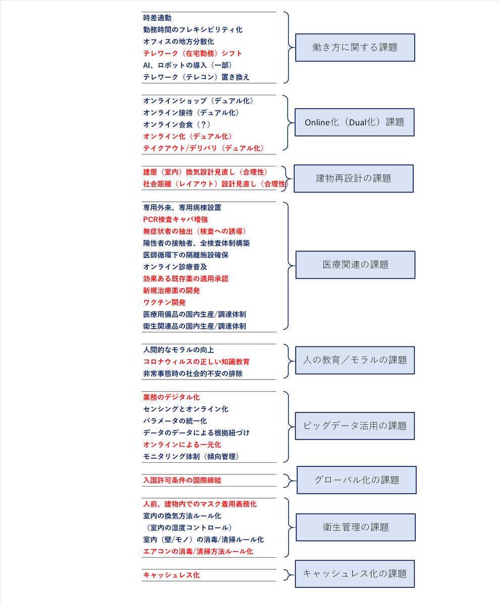 f:id:zuoji319:20200608185151p:plain
